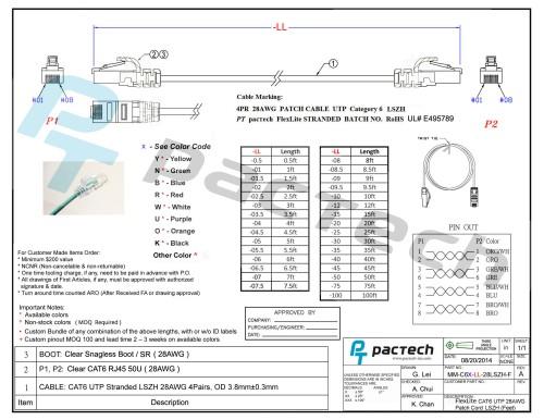 CAT6 28AWG Cable – FlexLite™ UTP LSZH
