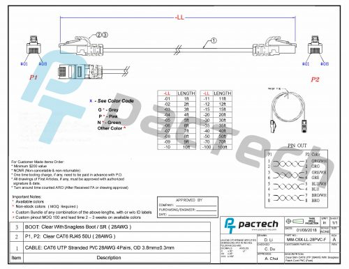 MM-C6X-LL-28PVC-F (SENT OUT) For website