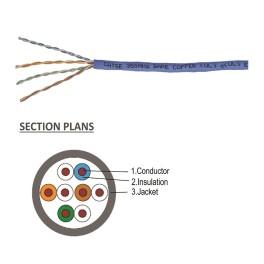 Cat5e Bulk Cable, UTP 24AWG Solid CMP (Plenum) Section Plans