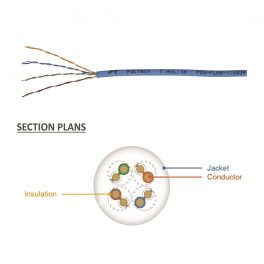Cat6 Bulk Cable, FlexLite™ UTP 28AWG Solid, LSZH Section Plans
