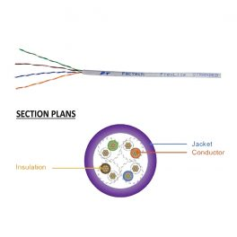 Cat6 Bulk Cable, FlexLite™ UTP 28AWG Stranded, PVC Section Plans