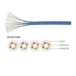 Cat6 Bulk Cable, FlexRibbon™ UTP 28AWG Solid, LSZH Section Plans