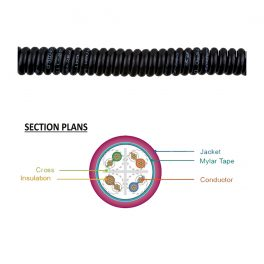 Cat6 Coiled Bulk Cable, FlexLite™ UTP 28AWG Stranded, PVC Coiled Section Plans