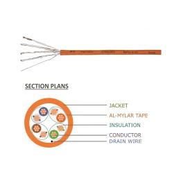 Cat6a Bulk Cable, FlexLite™ U:FTP 26AWG Stranded, Soft PVC Section Plans