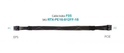 RTX-PE16-812FF-18