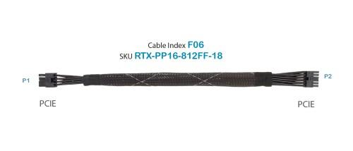 RTX-PP16-812FF-18